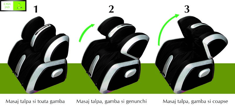 drenajul limfatic cu aparat de masaj shiatsu casa jad