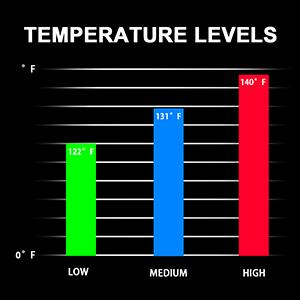Vesta incalzita temperatura ajustabila