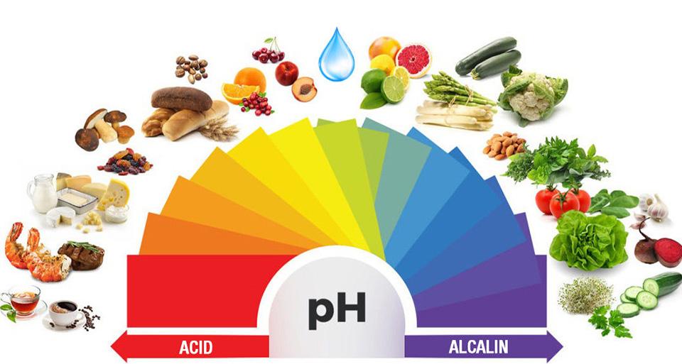 produse alcaline acide